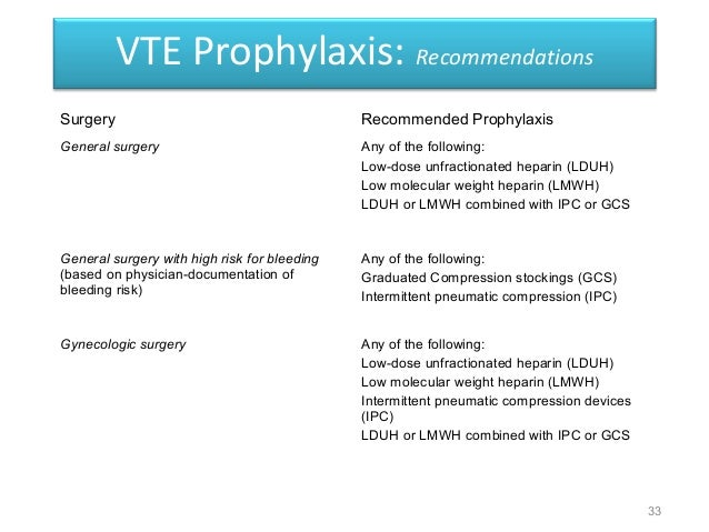 Thrombosis prophylaxis