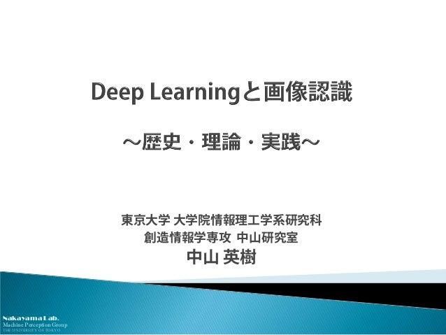 Nakayama Lab.  Machine Perception Group  The University of Tokyo  東京大学 大学院情報理工学系研究科  創造情報学専攻 中山研究室  中山 英樹