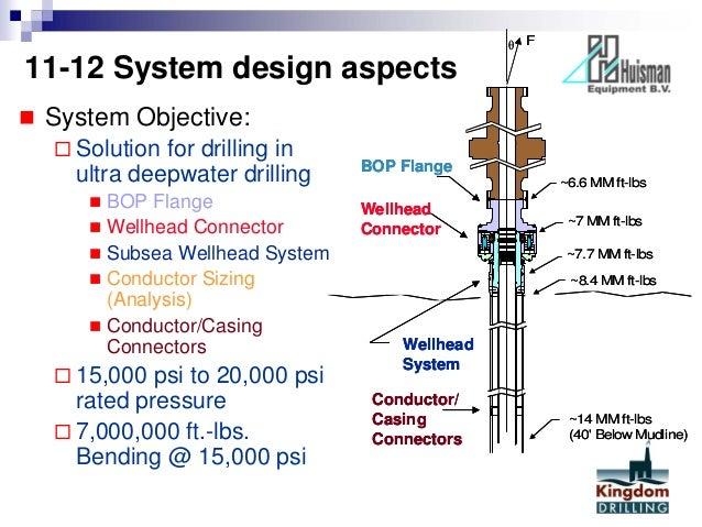 Deepwater sub sea capital equipment