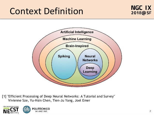 On how to efficiently implement Deep Learning algorithms on