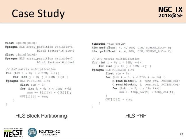 On how to efficiently implement Deep Learning algorithms on PYNQ plat…