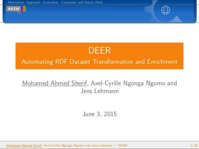 Motivation Approach Evaluation Conclusion and Future Work DEER Automating RDF Dataset Transformation and Enrichment Mohame...