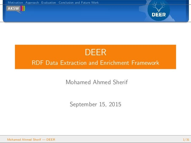 Motivation Approach Evaluation Conclusion and Future Work DEER RDF Data Extraction and Enrichment Framework Mohamed Ahmed ...