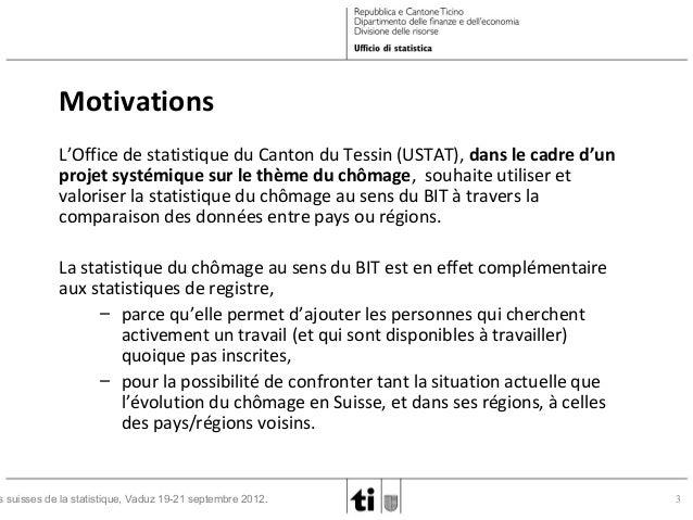 La statistique du chômage au sens du BIT en Suisse Slide 3