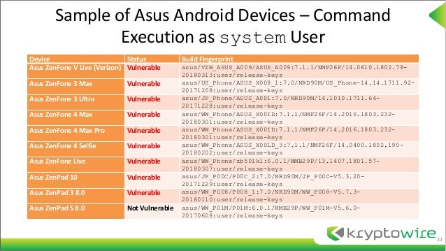 Vulnerable Out of the Box: An Evaluation of Android Carrier