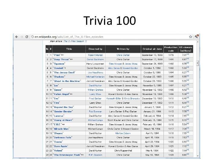 Trivia 100<br />