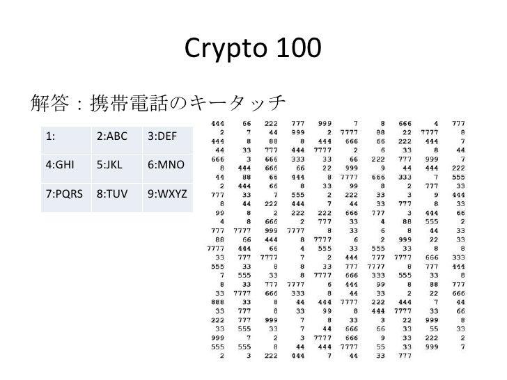 Crypto 100<br />解答:携帯電話のキータッチ<br />