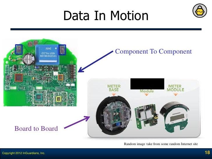 DefCon 2012 - Power Smart Meter Hacking