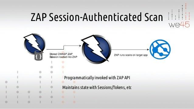 we45 DEFCON Workshop - Building AppSec Automation with Python