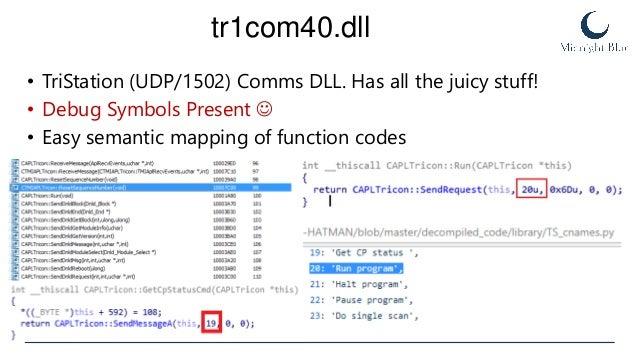 68k Decompiler