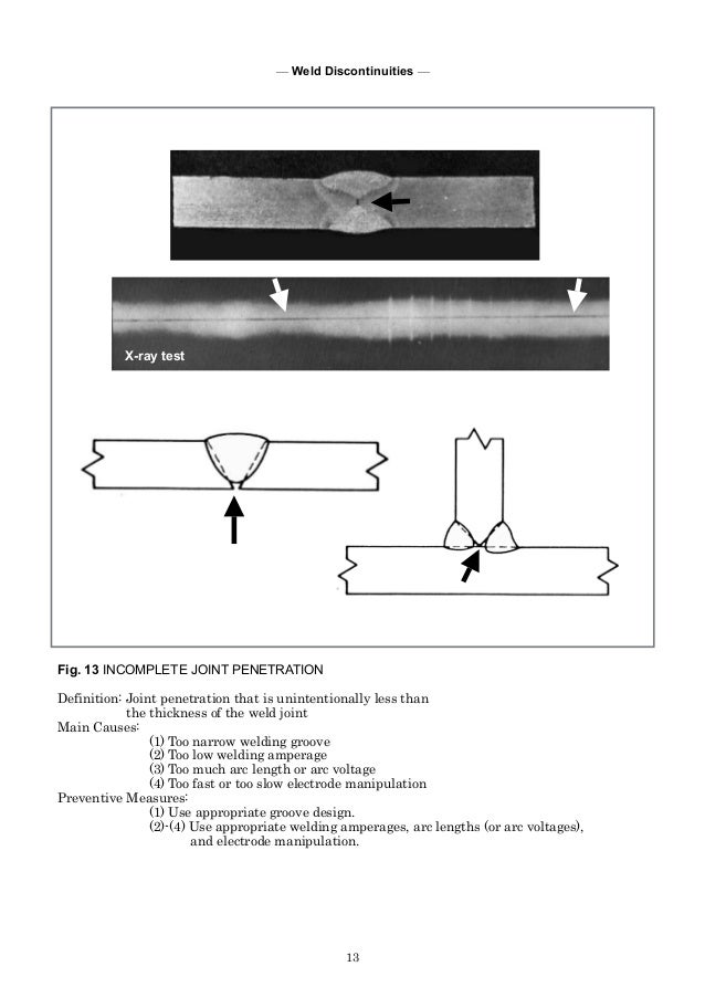 Welding Arc: Definition, Structure and Types | Metallurgy