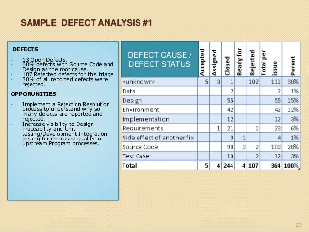 Defect report template defect report detail general 1 for Defect report template xls