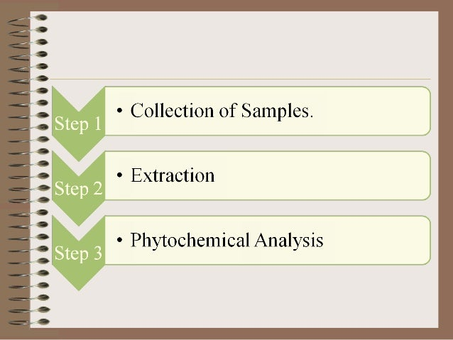 thesis anxiolytic activity