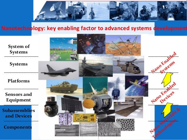 nanotechnology in the army development of Engineering ethics related to emerging technologies with military applications general  state of military nanotechnology research and development in the.