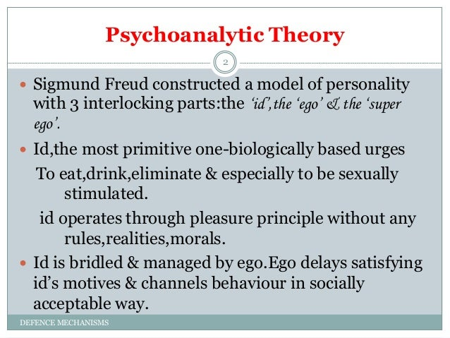 freudian implementation and defense mechanism determining Start studying personality learn vocabulary, terms, and more with flashcards, games, and other study tools.