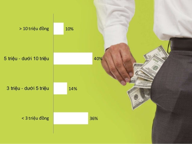 20%  14%  13%  47%  60%  75%  74%  Vinabook.com  Tiki.vn  Amazon.com  Nhasachphuongnam.c  om  Nobita.vn  Pibook.vn  Saigon...