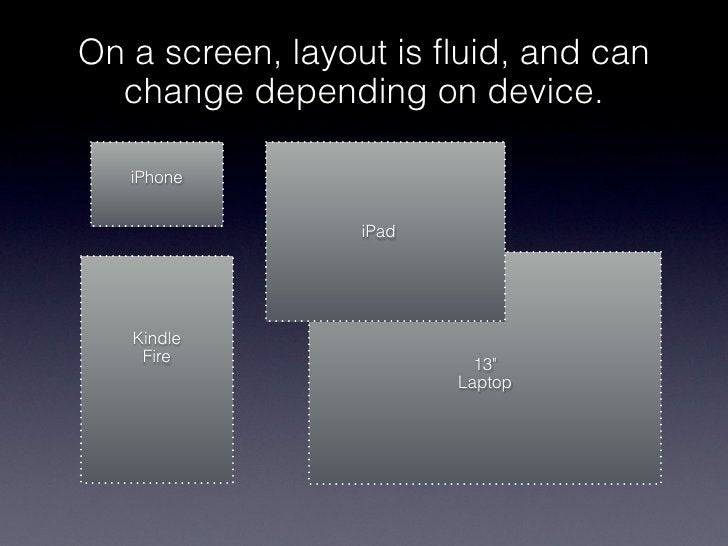 On a screen, layout is fluid, and can  change depending on device.   iPhone                  iPad   Kindle    Fire        ...