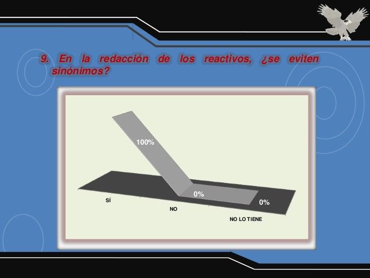 9. En la redacción de los reactivos, ¿se eviten  sinónimos?                100%                            0%           SÍ...
