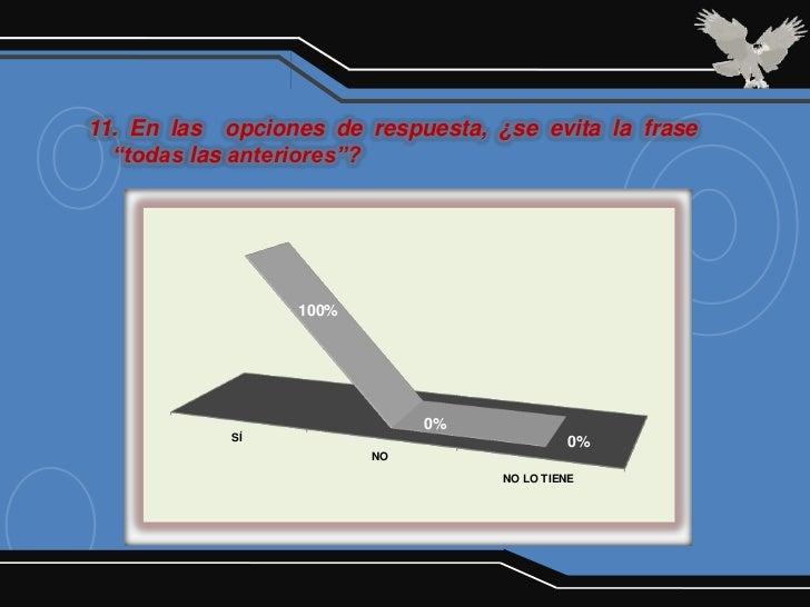"""11. En las opciones de respuesta, ¿se evita la frase  """"todas las anteriores""""?                 100%                        ..."""