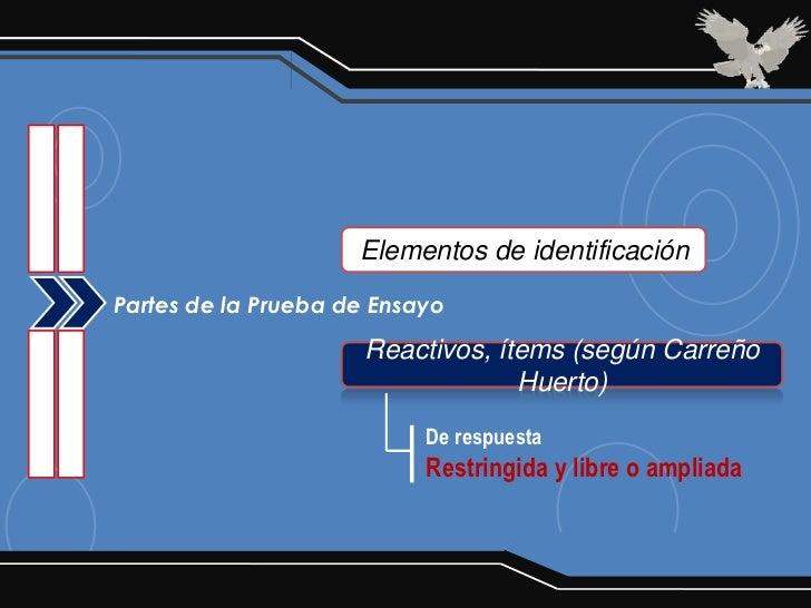 Elementos de identificaciónPartes de la Prueba de Ensayo                     Reactivos, ítems (según Carreño              ...