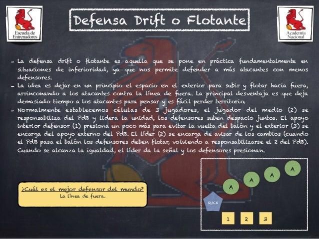 Defensa Drift o Flotante - La defensa drift o flotante es aquella que se pone en práctica fundamentalmente en situaciones ...