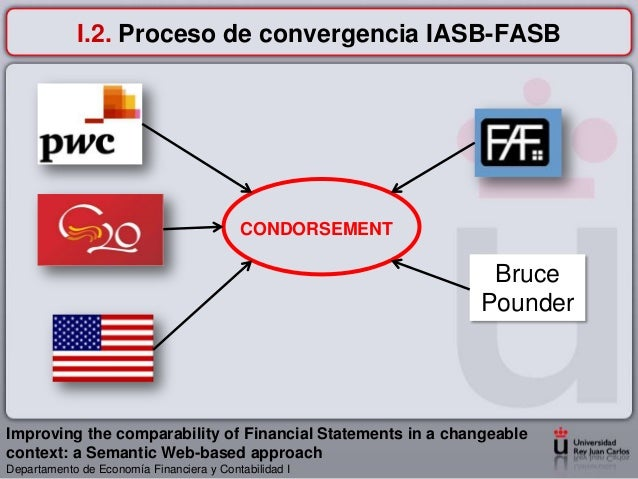 financial report based on the iasb Part considered the usefulness of financial statements the report's conclusion as to the fundamental objective  (iasb) in its regulatory  based on current.