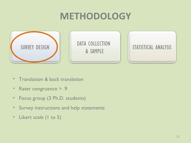 Dissertation methodology example uk