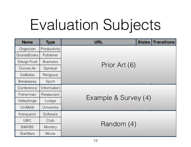 Contestation De La Filiation Paternelle Dissertation | Etudier