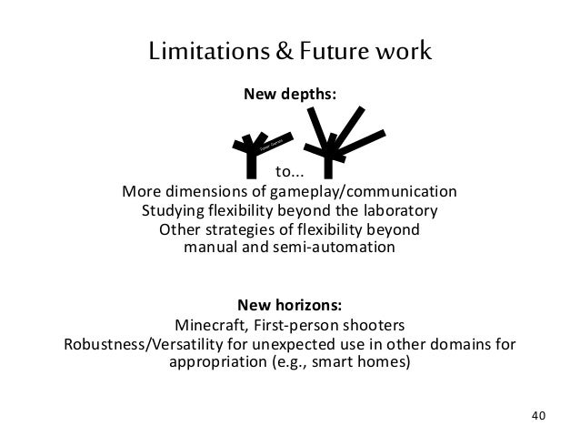 "thesis future work What would you use to describe the content and achievements of your thesis / thesis work ""thesis work"" vs ""thesis what to put in a future work schedule."
