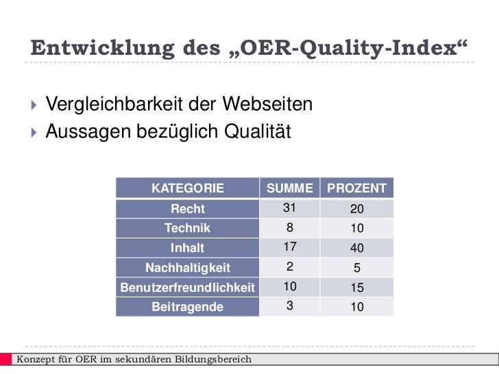 """Entwicklung des """"OER-Quality-Index""""     Vergleichbarkeit der Webseiten     Aussagen bezüglich Qualität                  ..."""