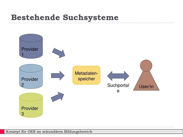Bestehende Suchsysteme       Provider       1                                   Metadaten-       Provider                 ...