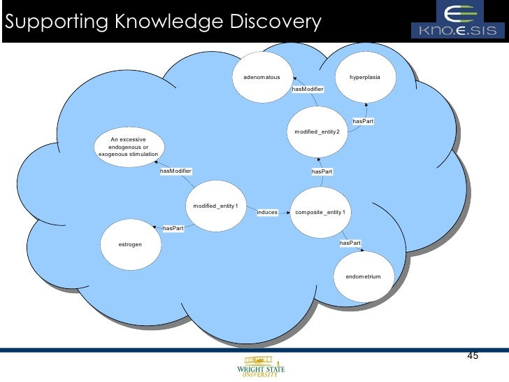 Knowledge discovery in databases thesis