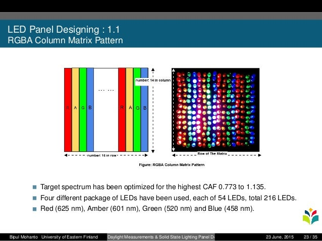 importance of lighting in interior design pdf