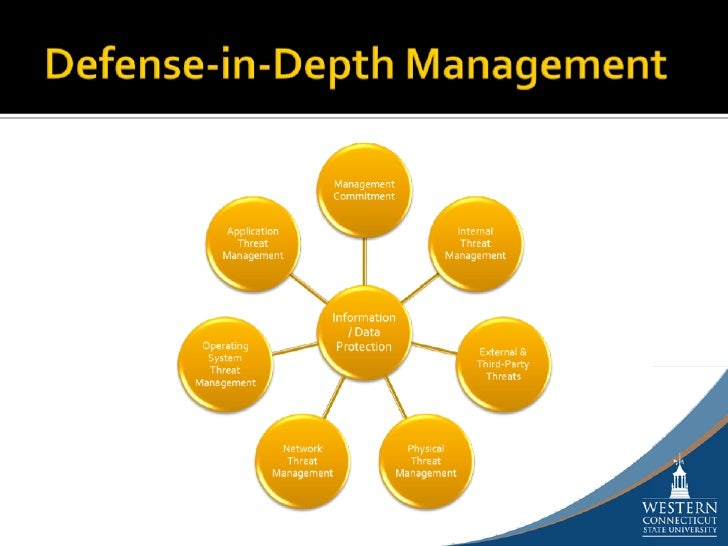 Defense In Depth Using Nist 800 30