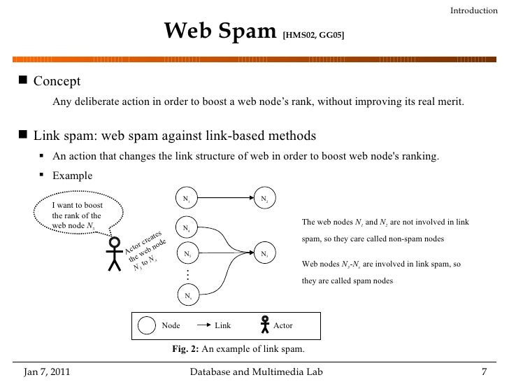 thesis on spam filtering Advances in online learning-based spam filtering a dissertation submitted by d sculley, med, ms in partial fulfillment of the requirements for the degree of.
