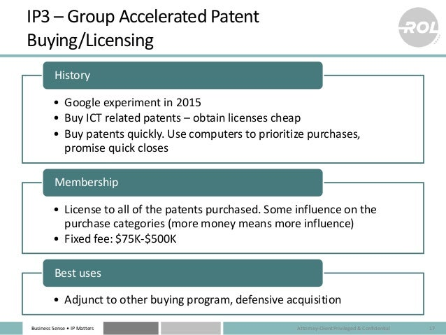 Business Sense • IP Matters IP3 – Group Accelerated Patent Buying/Licensing • Google experiment in 2015 • Buy ICT related ...