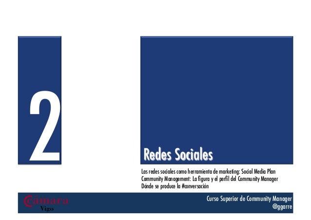 2  Redes Sociales Las redes sociales como herramienta de marketing: Social Media Plan Community Management: La figura y el ...