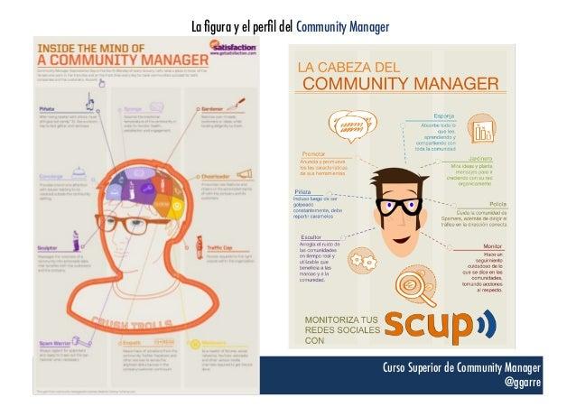 La figura y el perfil del Community Manager  1 Curso Superior de Community Manager @ggarre