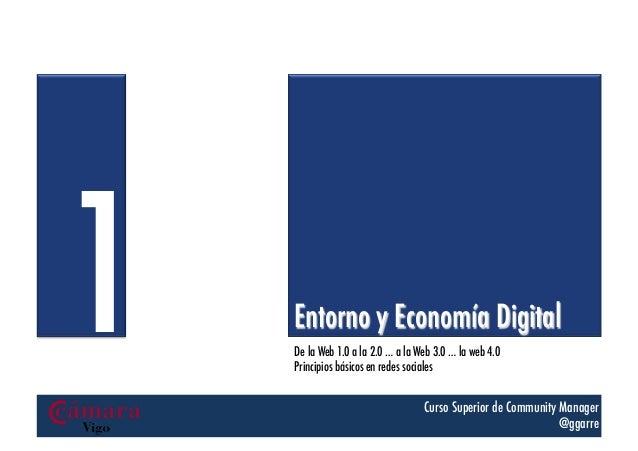 1  Entorno y Economía Digital De la Web 1.0 a la 2.0 … a la Web 3.0 … la web 4.0 Principios básicos en redes sociales  Cur...