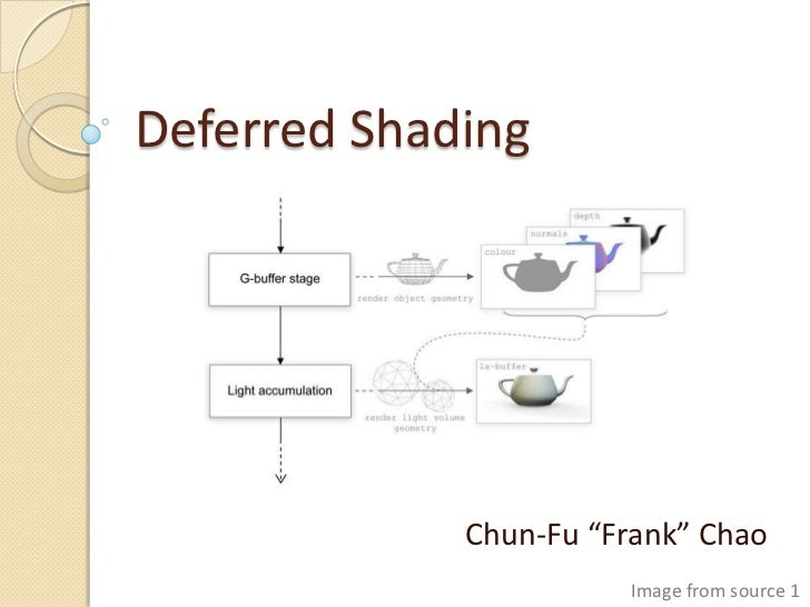 "Deferred Shading             Chun-Fu ""Frank"" Chao                       Image from source 1"