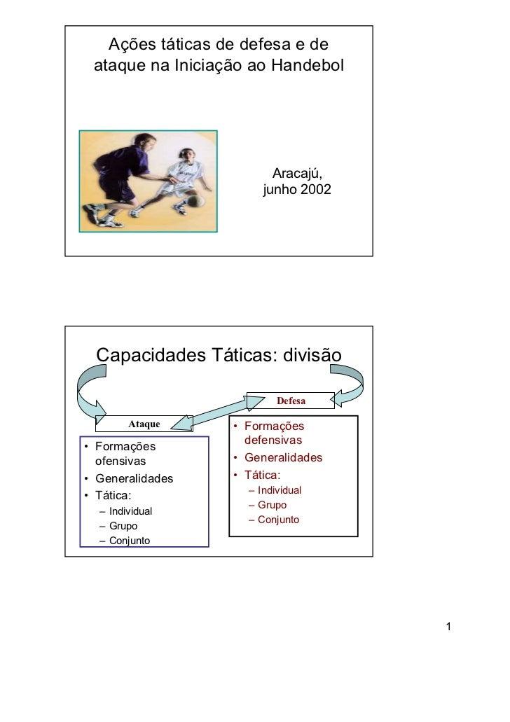 Ações táticas de defesa e de ataque na Iniciação ao Handebol                         Aracajú,                       junho ...