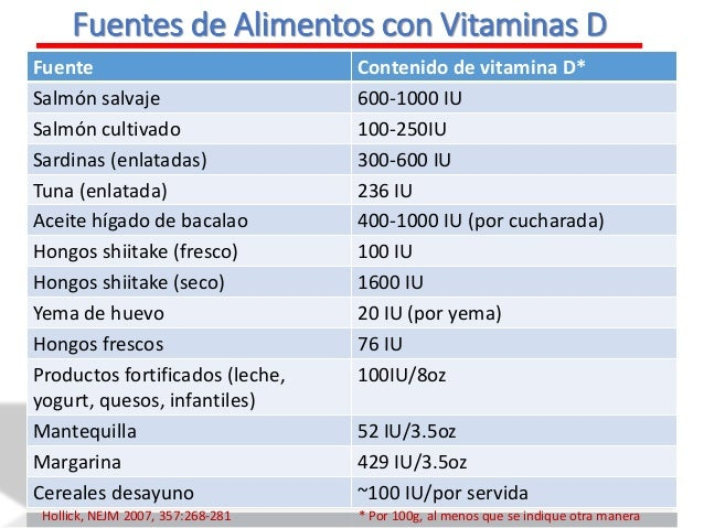 Deficiencia de vitamina d por el dr daniel abouganem - Alimentos que contiene vitamina d ...