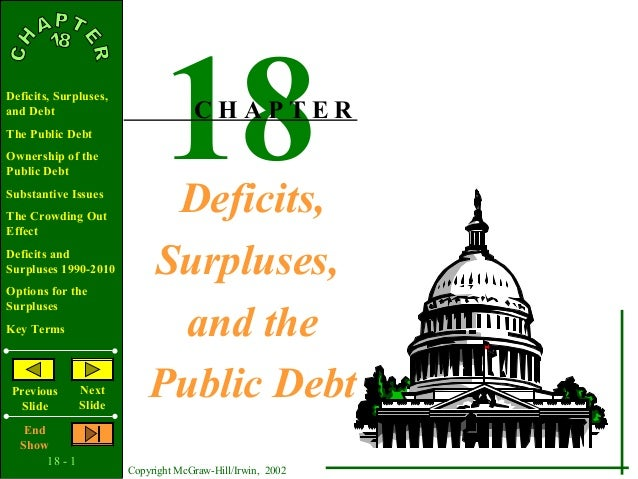 18 - 1Copyright McGraw-Hill/Irwin, 2002Deficits, Surpluses,and DebtThe Public DebtOwnership of thePublic DebtSubstantive I...