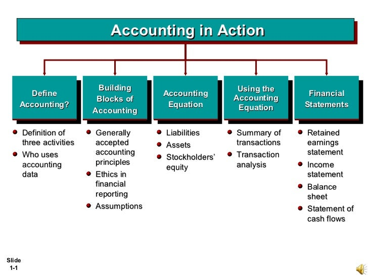 Generally accepted accounting principles and retained