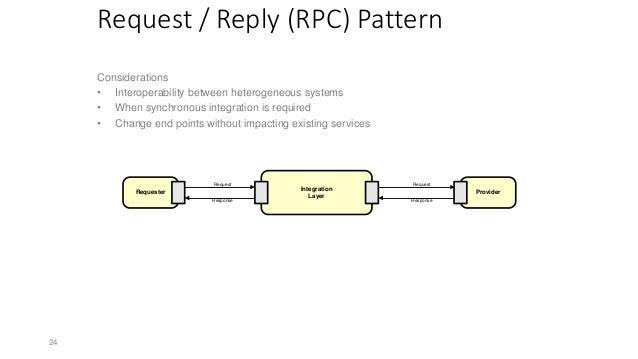 patterns of enterprise application architecture publisher