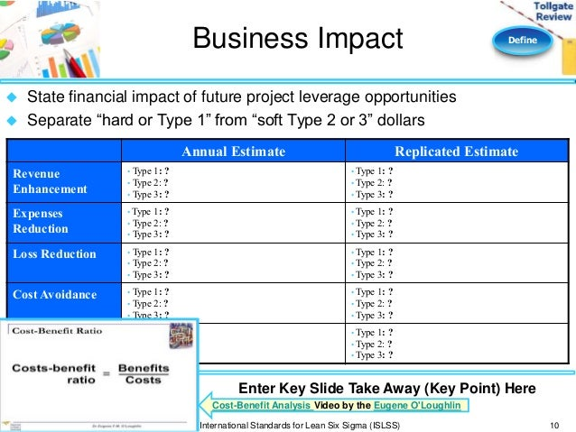 Define phase lean six sigma tollgate template for Business impact analysis template for banks