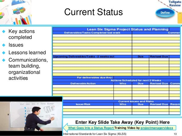 A3 management process template the complete guide to lean project.