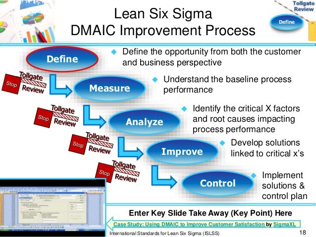 Define phase lean six sigma tollgate template