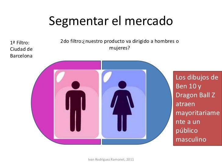 Segmentar el mercado1ª Filtro:    2do filtro:¿nuestro producto va dirigido a hombres oCiudad de                           ...