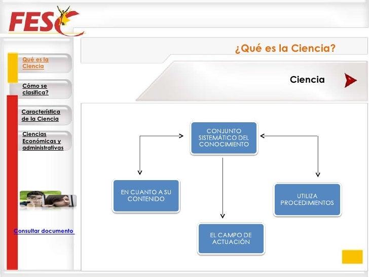 Qué es la Ciencia Cómo se clasifica? Característica de la Ciencia Ciencias Económicas y administrativas ¿Qué es la Ciencia...